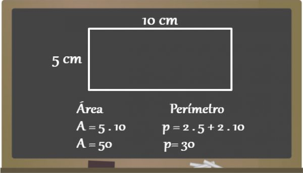 area y perimetro rectangulo